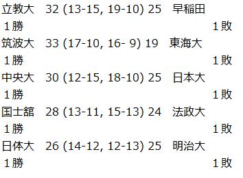 f:id:nodoame0:20180902124513p:plain