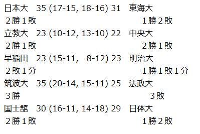 f:id:nodoame0:20180909074903p:plain