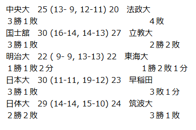 f:id:nodoame0:20180910213021p:plain