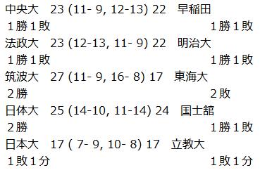 f:id:nodoame0:20190420090721p:plain