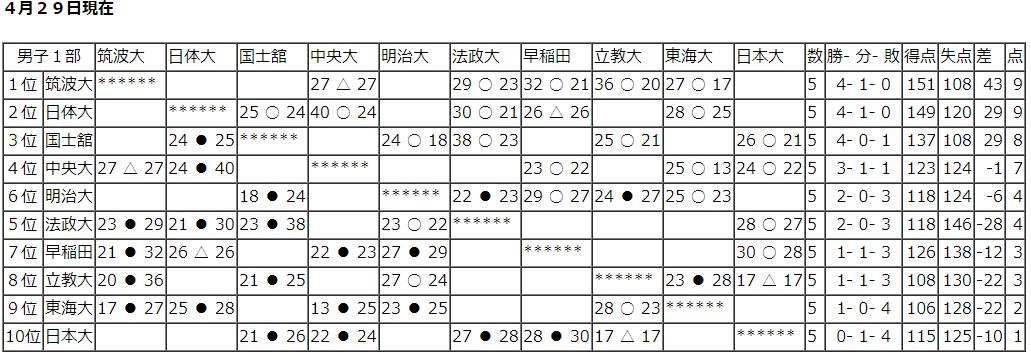 f:id:nodoame0:20190430133750p:plain