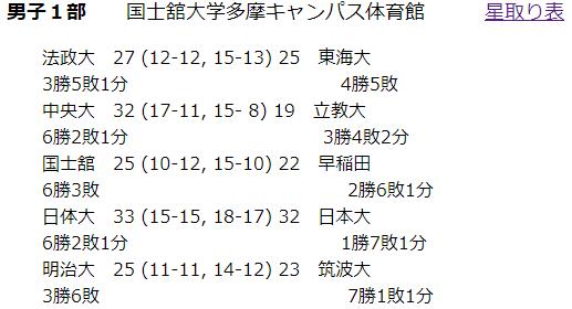 f:id:nodoame0:20190518205201p:plain