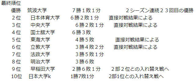 f:id:nodoame0:20190518205255p:plain