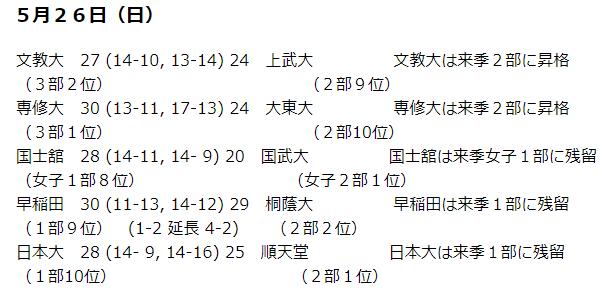 f:id:nodoame0:20190529083855p:plain