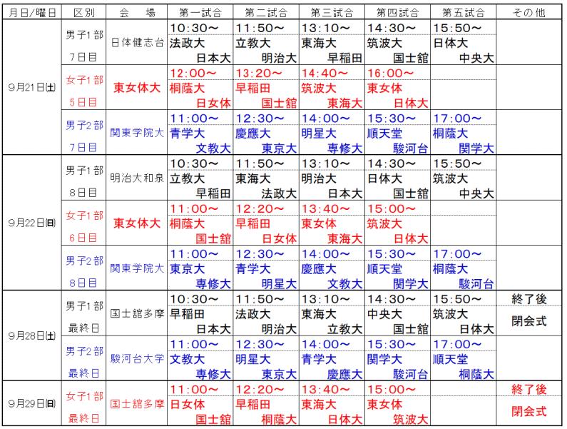 f:id:nodoame0:20190820172625p:plain