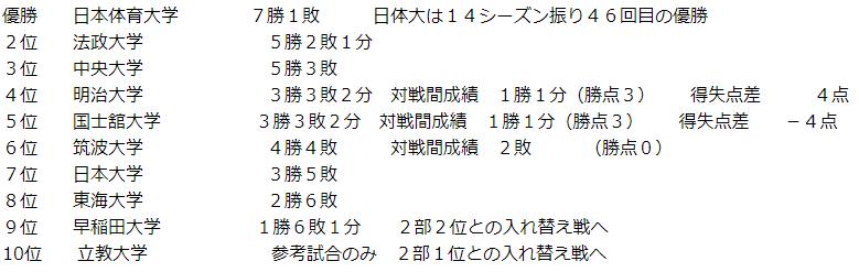 f:id:nodoame0:20190930202658p:plain