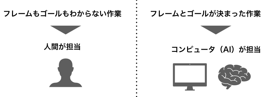 f:id:nogawanogawa:20180430114254j:plain