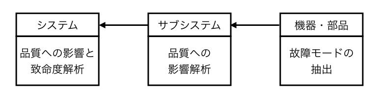 f:id:nogawanogawa:20190219212329j:plain:w500