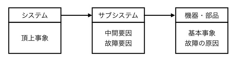 f:id:nogawanogawa:20190219212341j:plain:w500