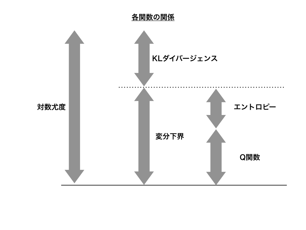 f:id:nogawanogawa:20200202195900j:plain:w500