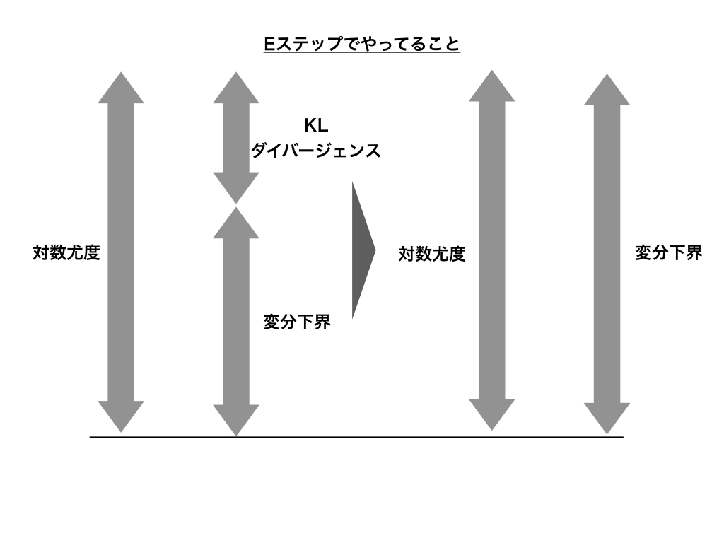 f:id:nogawanogawa:20200202195918j:plain:w500