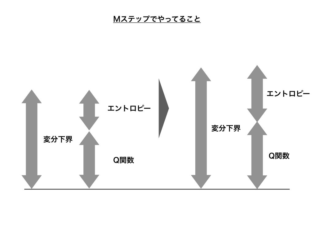 f:id:nogawanogawa:20200202195943j:plain:w500