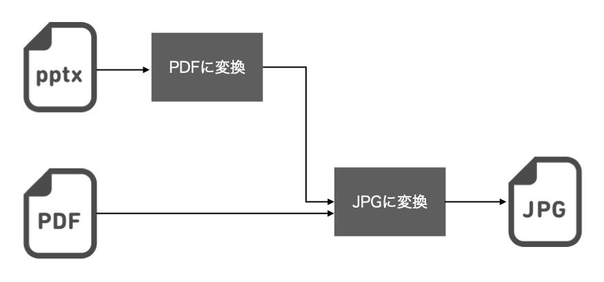 f:id:nogawanogawa:20210503084033j:plain:w500