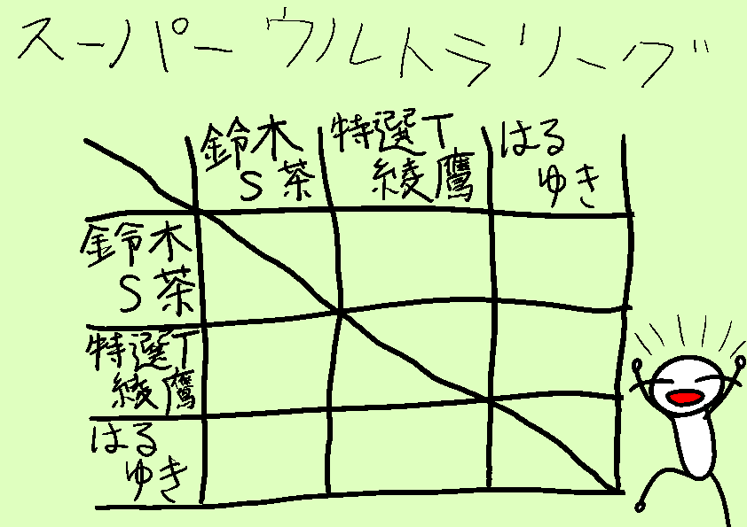 f:id:nogiheppen:20190205191947p:plain
