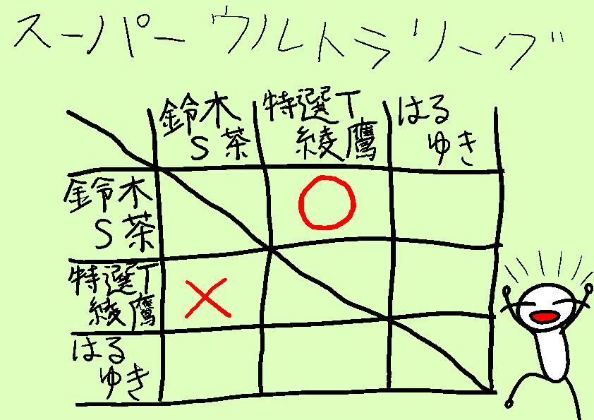 f:id:nogiheppen:20190205192257p:plain