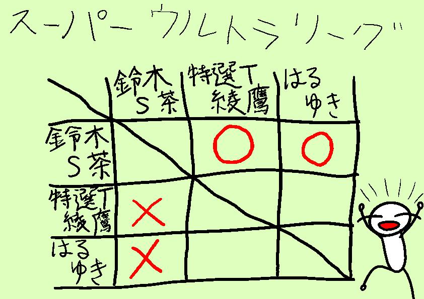 f:id:nogiheppen:20190205192532p:plain