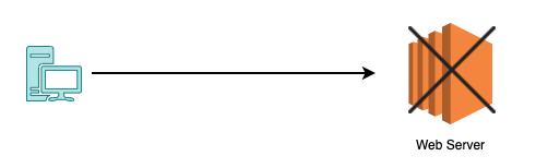 f:id:nogson2:20200507001544p:plain