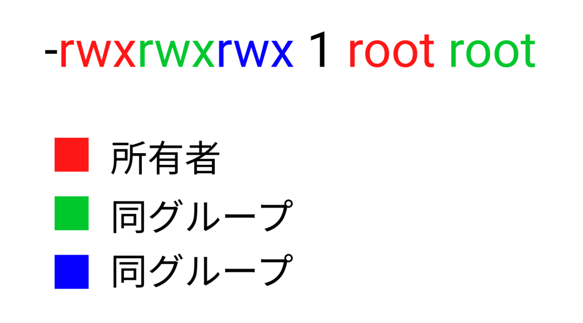 f:id:nogson2:20210118222628p:plain