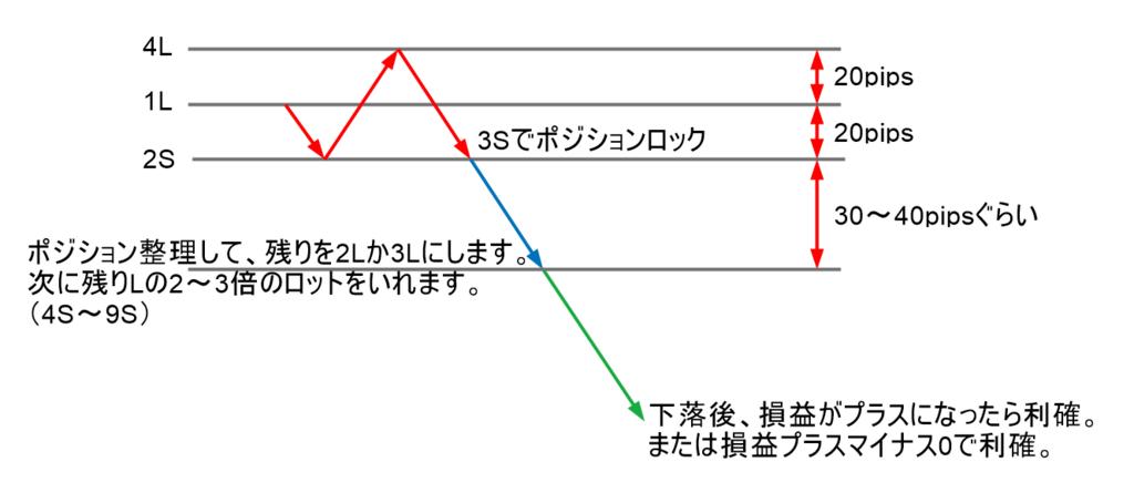 f:id:nogurin3:20180308083449p:plain