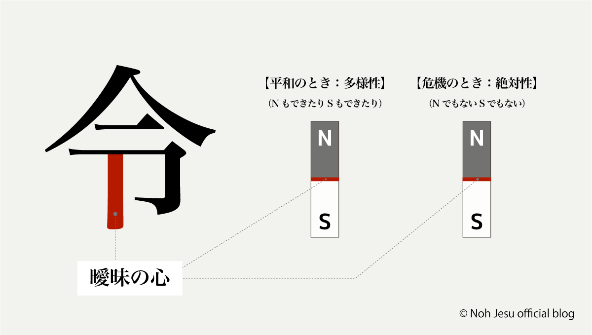 f:id:nohjesu:20190409204258p:plain