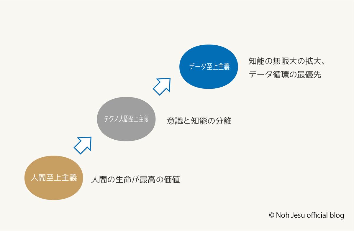 f:id:nohjesu:20200204000409j:plain