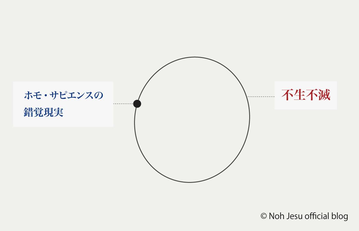 f:id:nohjesu:20200302212837j:plain