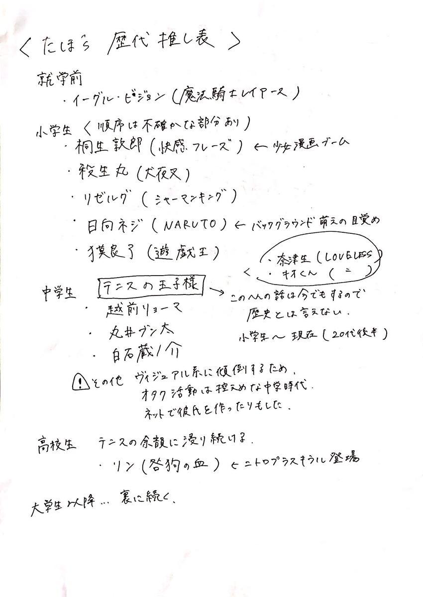 f:id:noi_chu:20190506020635j:plain