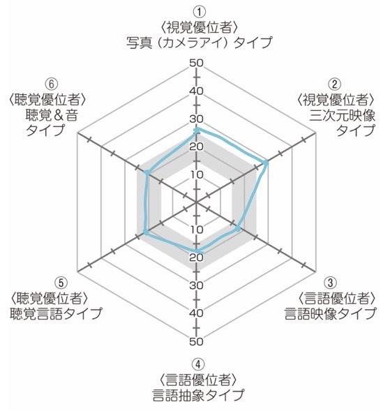 f:id:noi_chu:20200422210340p:plain