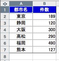 f:id:noiehoie:20091022213721p:image