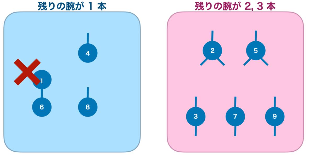 f:id:noimin:20201209222810p:plain