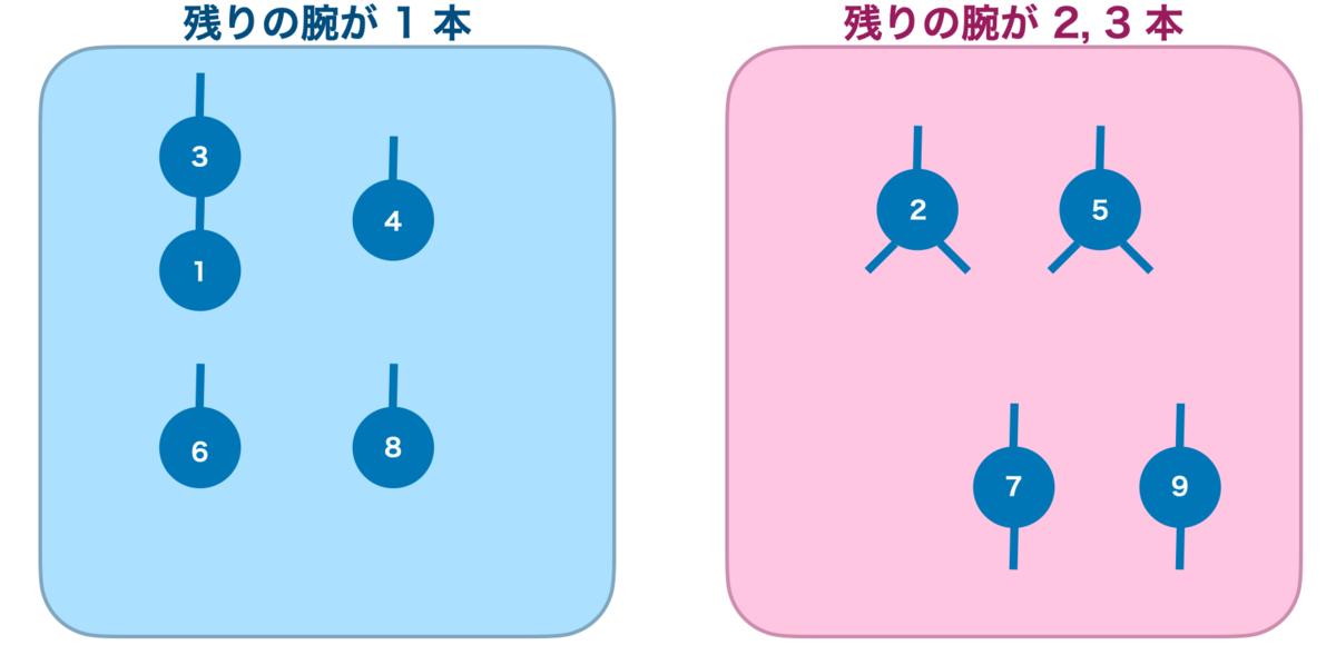 f:id:noimin:20201209223203p:plain