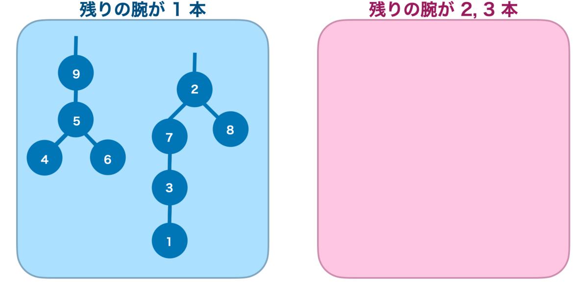 f:id:noimin:20201209224027p:plain