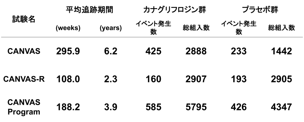 f:id:noir-van13:20170907101938p:plain