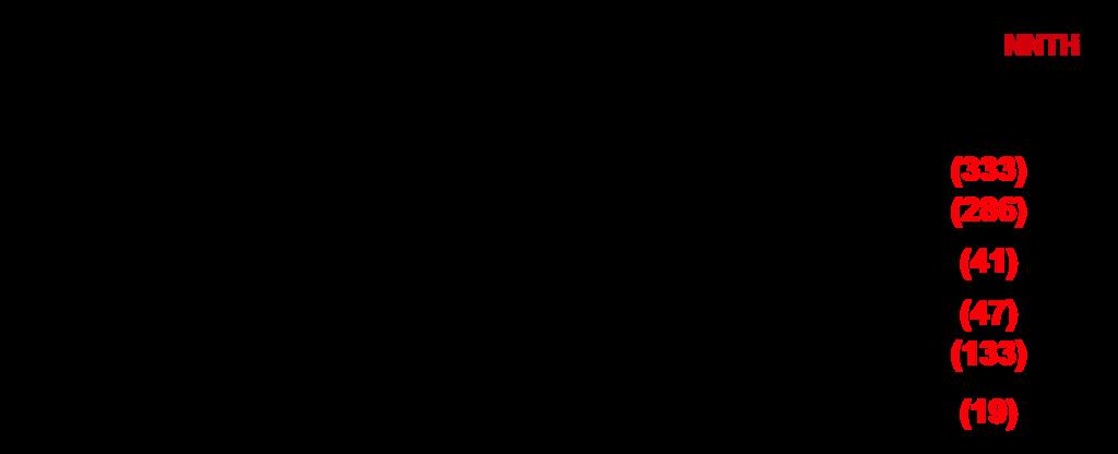 f:id:noir-van13:20170907102304p:plain