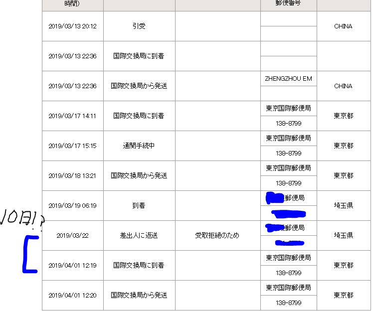 DAOコン君、埼玉~東京間で10日間ほどさまよい続ける
