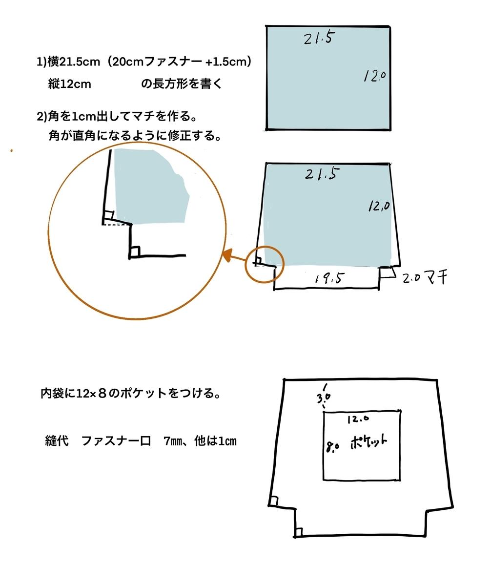 f:id:noiworks:20200602184635j:plain