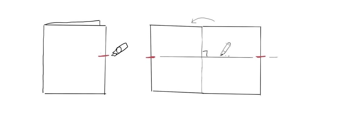 直角線の引き方