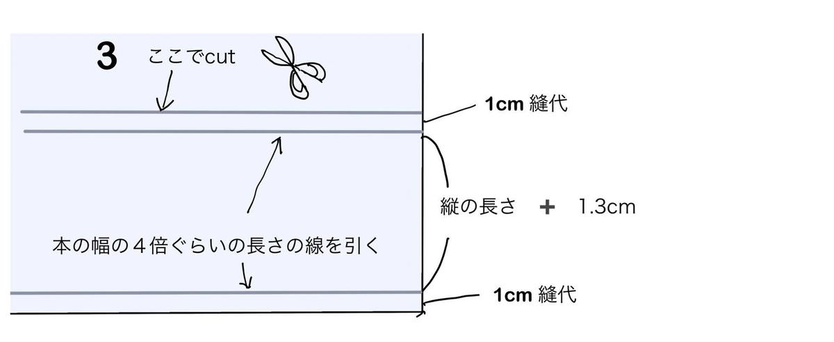ブックカバーの型紙の作り方1