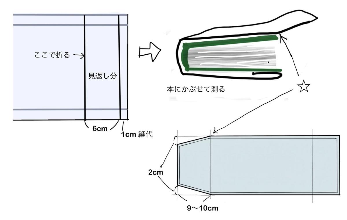 ブックカバーの型紙の作り方2