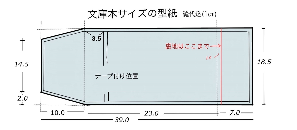 f:id:noiworks:20200811233203j:plain