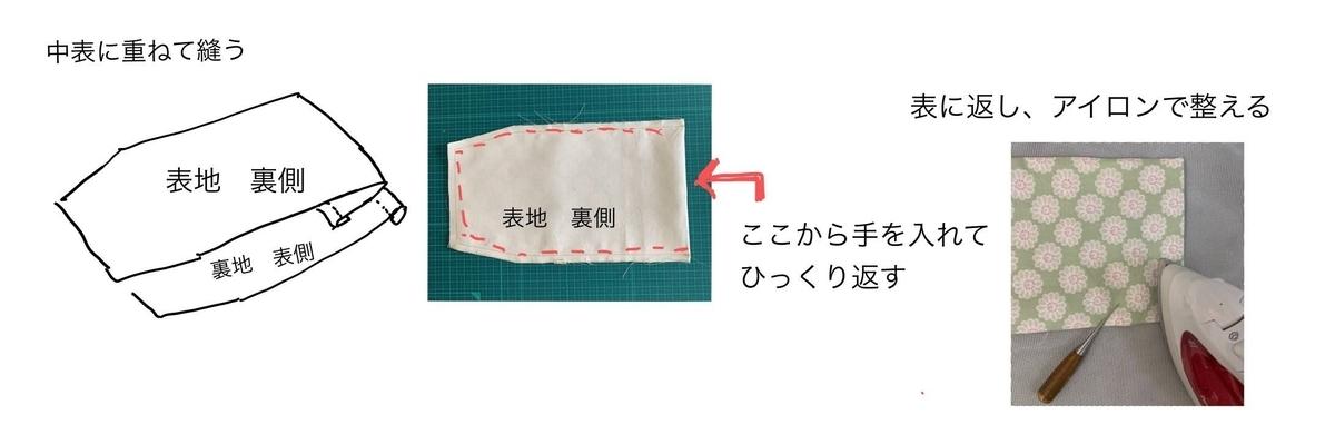 f:id:noiworks:20200812101152j:plain
