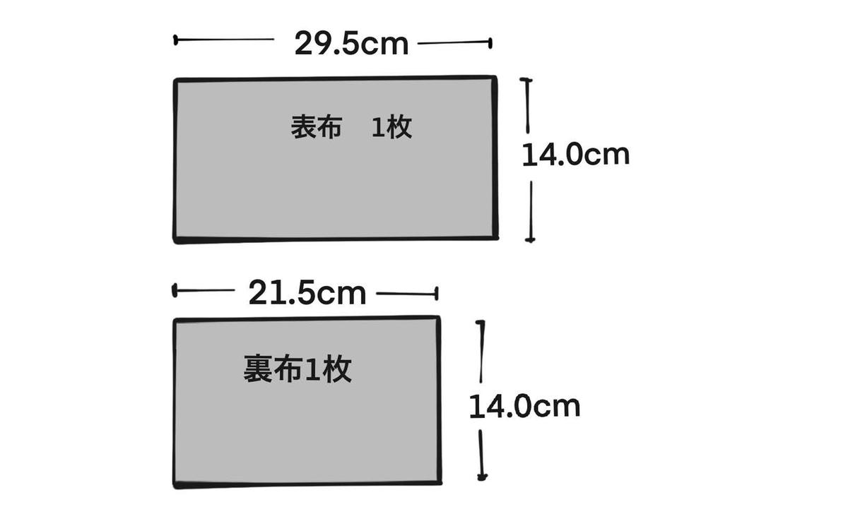f:id:noiworks:20200818092303j:plain