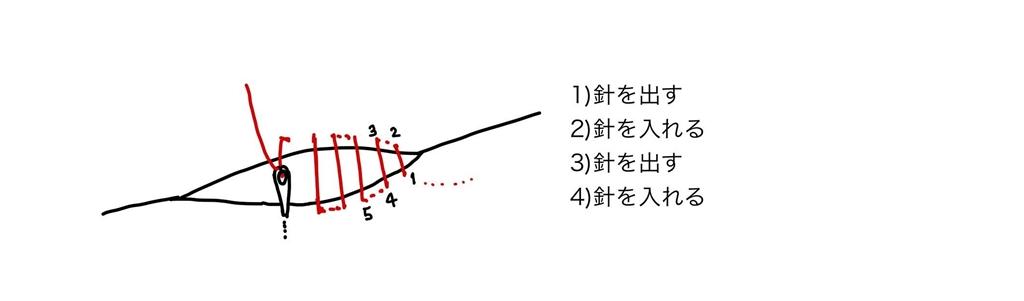 f:id:noiworks:20210218182854j:plain