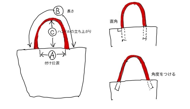 バッグの持ち手を決める基準