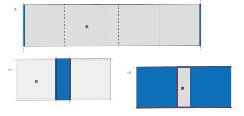 f:id:noiworks:20210508121632p:plain