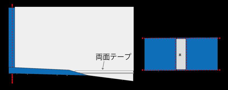 f:id:noiworks:20210508133640p:plain