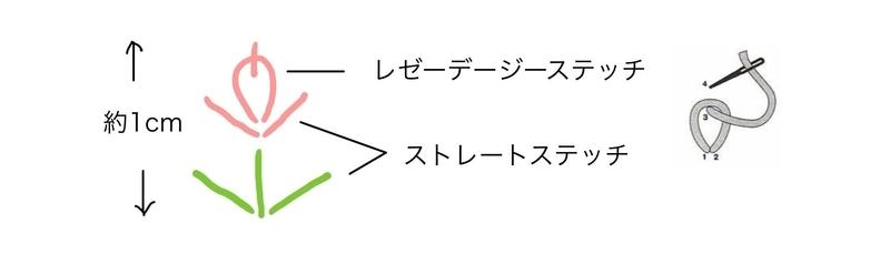 f:id:noiworks:20210530162745j:plain