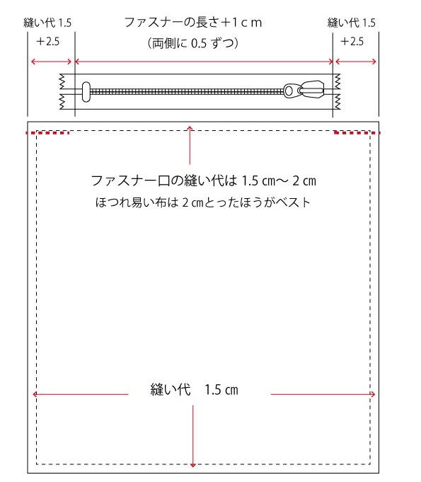 f:id:noiworks:20210606231720j:plain
