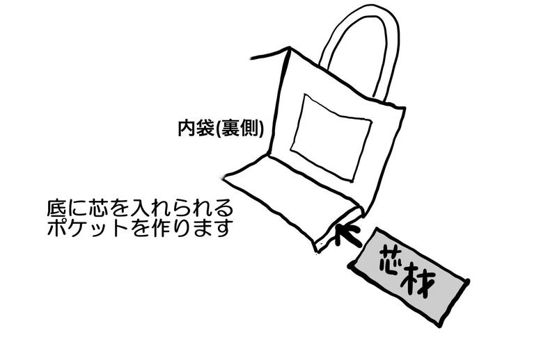 f:id:noiworks:20210710151858j:plain