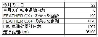 f:id:noizumi:20160630104307j:plain